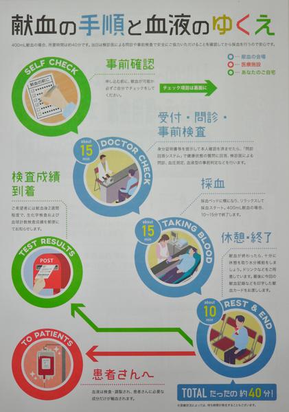献血手順R01.jpg